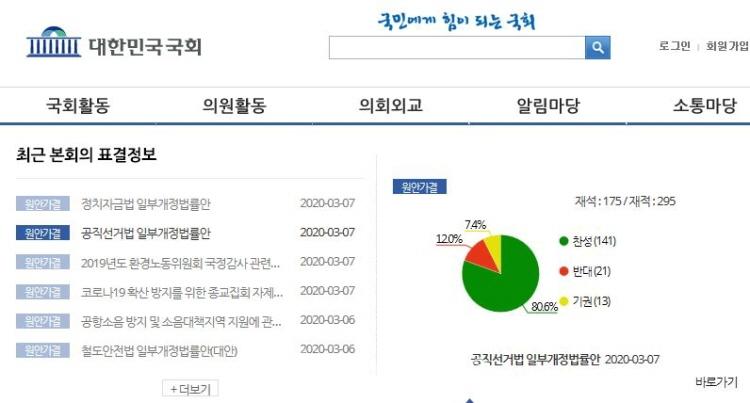 공직선거법 일부개정법률안 원안가결표(대한민국국회 홈피 캡쳐)